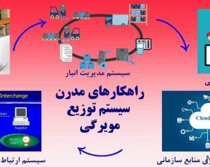مدیریت علمی در فروش و پخش محصولات غذایی در سایا تجارت المان ارس