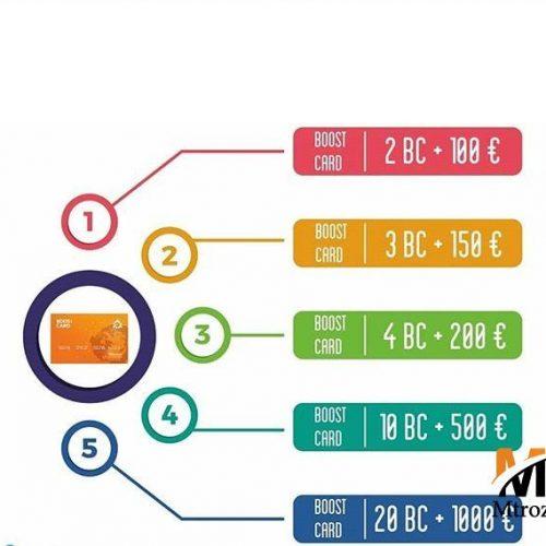 نمایندگی فروش و ارائه خدمات در حوزه  های داخلی و بین الملل
