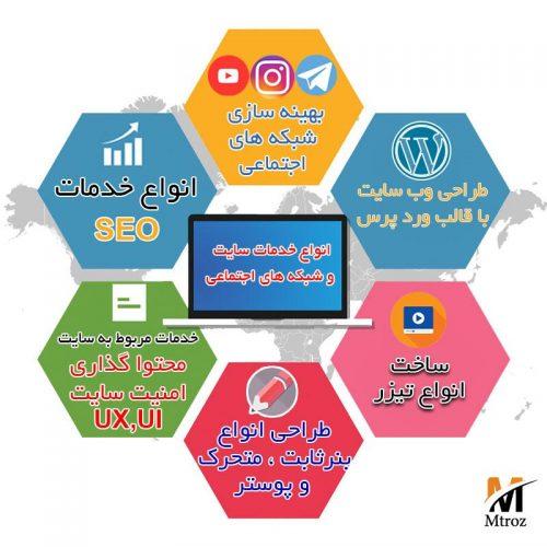 طراحی سایت، بهینه سازی سایت و بالابردن بازدید سایت